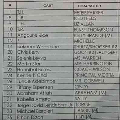 The leaked Spider-Man: Homecoming cast sheet!