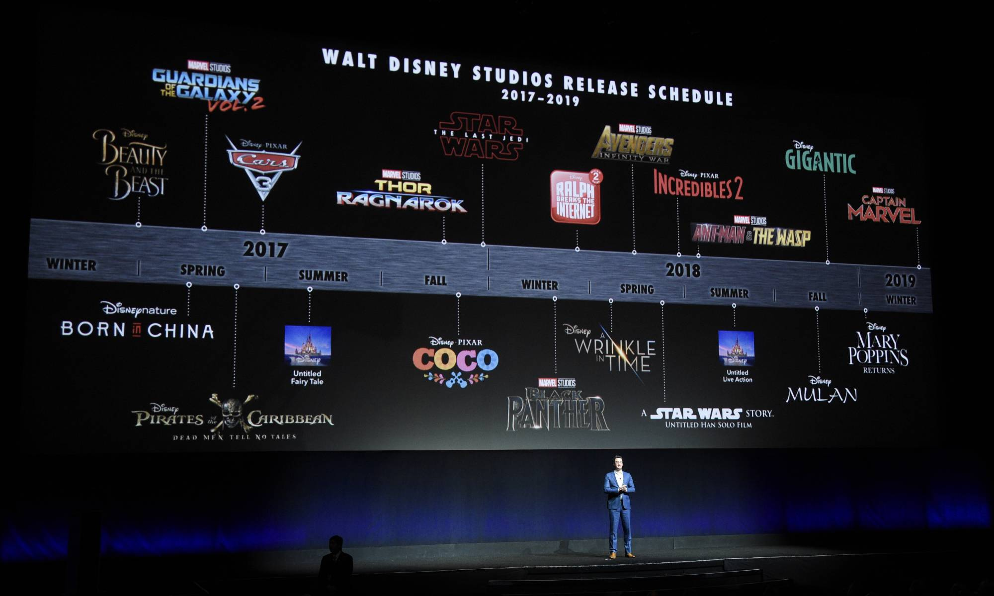 Disney's presentation graphic featuring logos of their upcoming movies